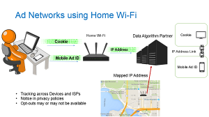 Ad-Networks-Home-Wifi-For-Blog-Post