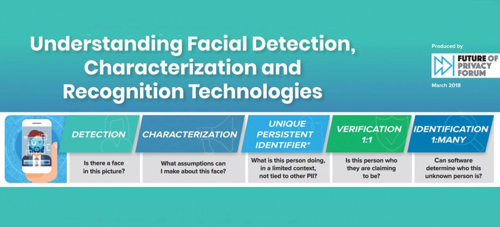 Facial Recognition 1200x545