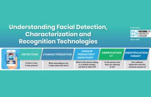 Facial Recognition 700x450 (feature)
