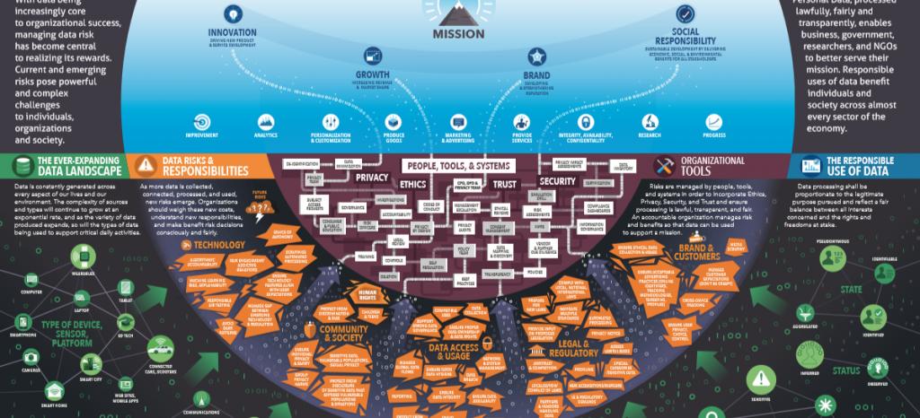 Fpf Infographic 1197x545