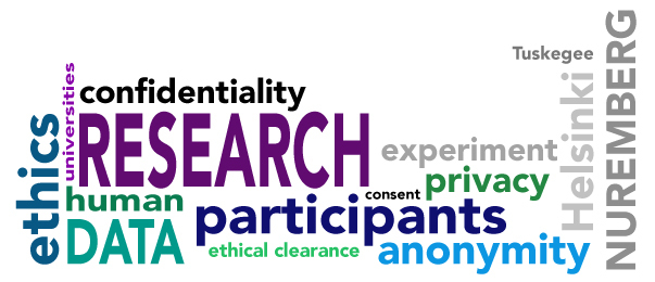 Word Cloud Research