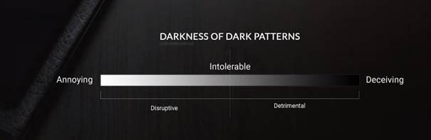 Darkness of Dark Patterns